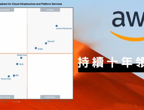 Amazon Web Services 持續10年領導雲端服務